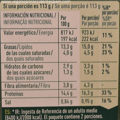 Incredible Burger valores nutricionales