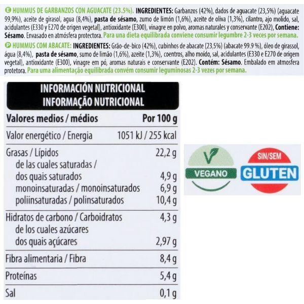 Hummus de aguacate Mercadona ingredientes y información nutricional