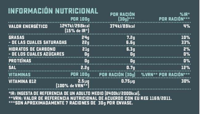 Valores nutricionales calorias queso vegano original en lonchas violife